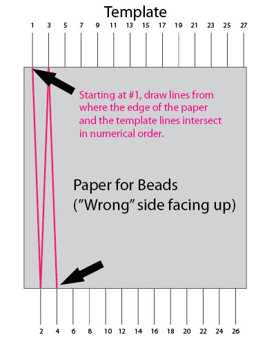 BeadTemplate-howtoplace
